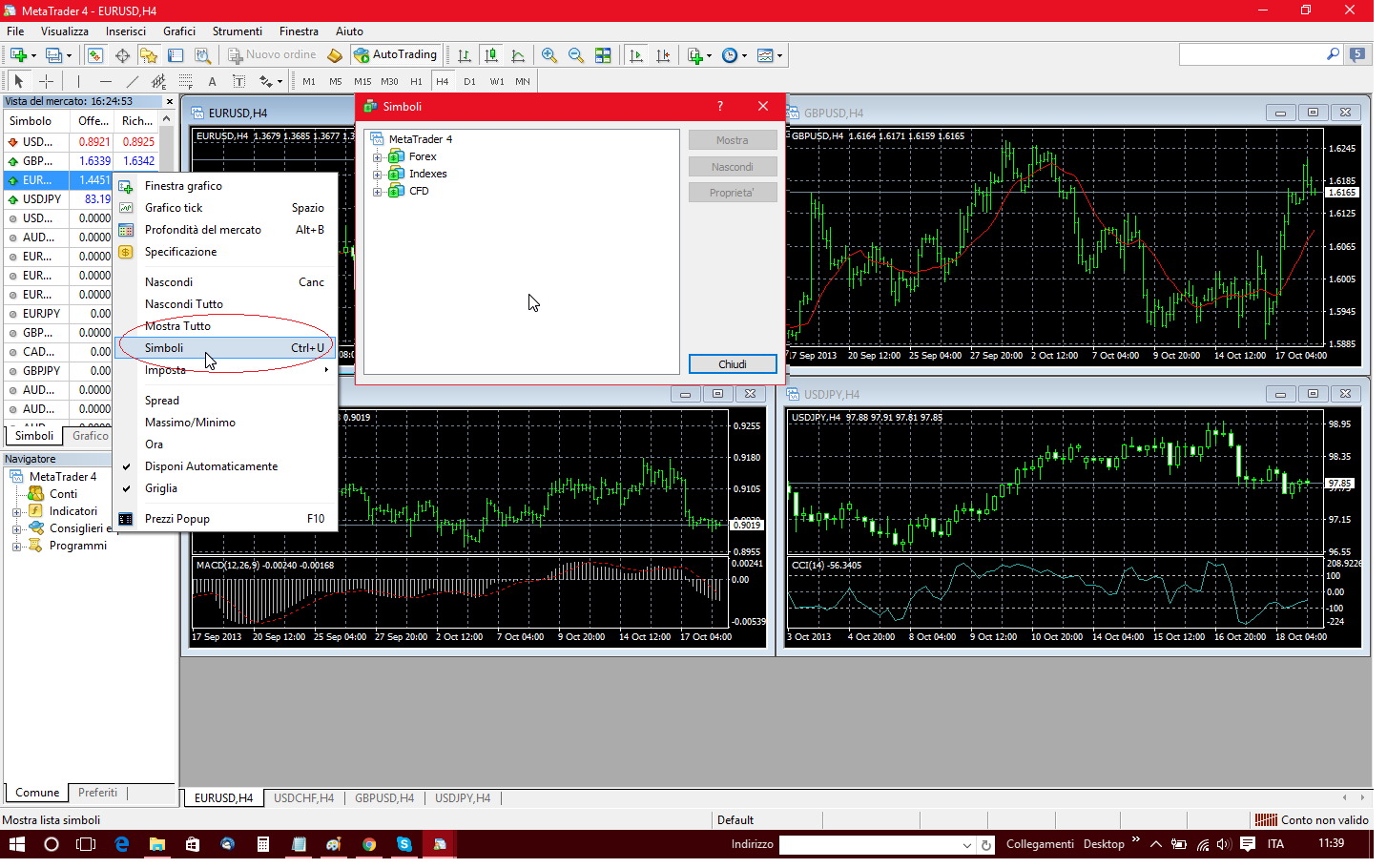 Metatrader 4 manuale italiano