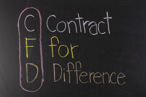 CFD-contract-for-difference