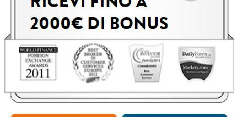 Come aprire un conto demo su Markets.com