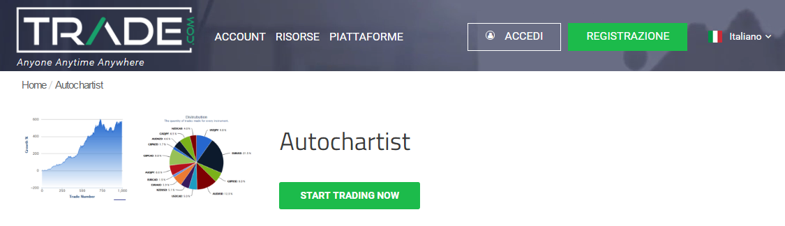 trade.com-assistenza clienti autochartist