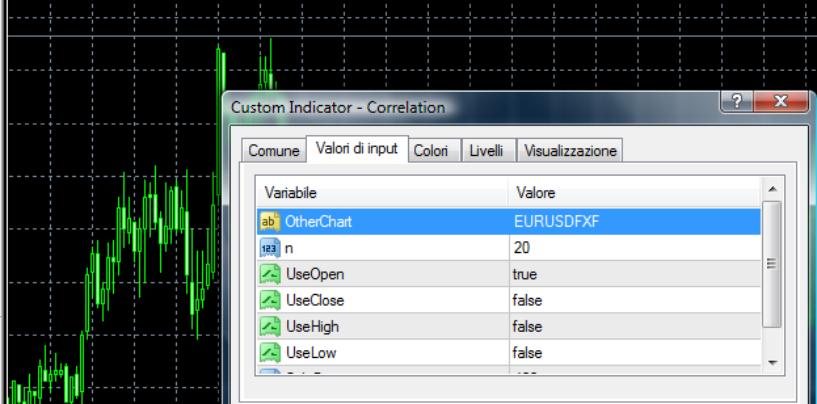 Installare un indicatore personalizzato sulla Piattaforma Metatrader