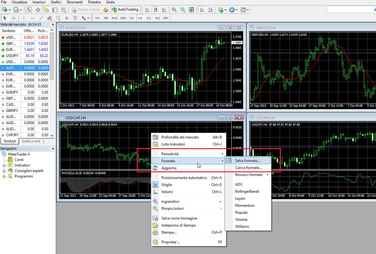 Manuale Metatrader 4