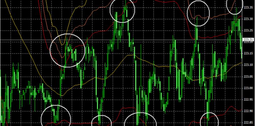 Scalping – uno stile di trading