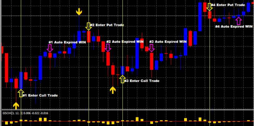 Trading system: il sistema PMS