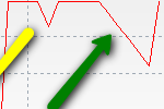 aroon_indicatore
