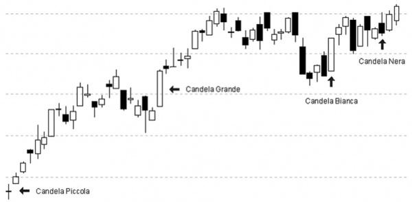 grafico_candlestick
