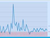 Range backtest update – 21 Gennaio 2014