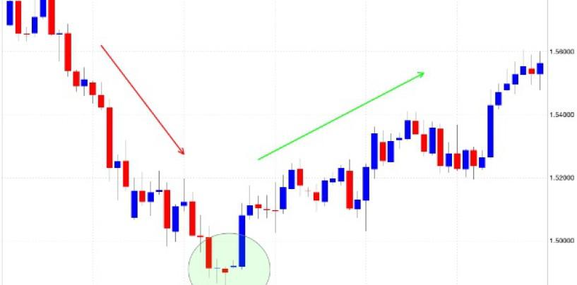 Falsi segnali nel forex trading