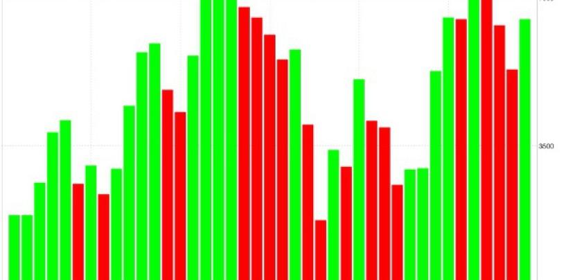 Utilizzare il volume di scambio per eliminare i falsi segnali