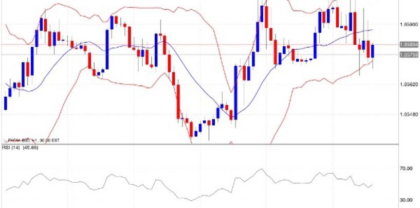 3 dati macroeconomici fondamentali nel forex trading