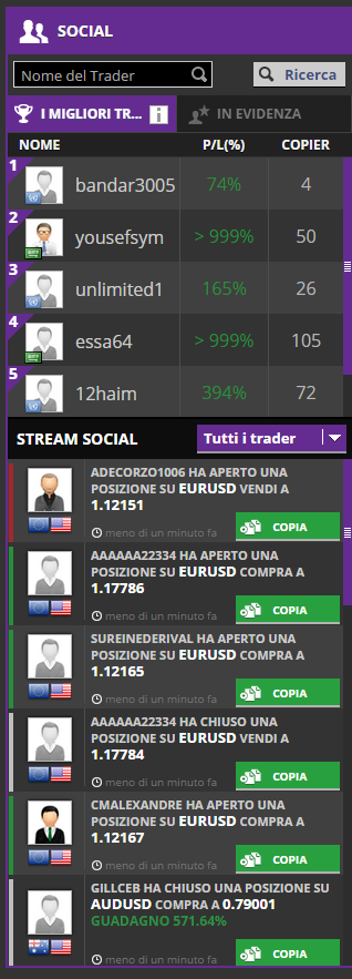social trading sirix