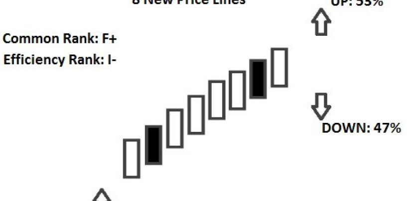 Candlestick Pattern per il trading online