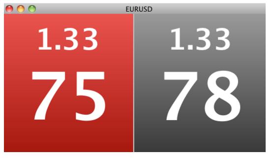 Coppia-Euro-Dollaro-prezzo-bid-ask