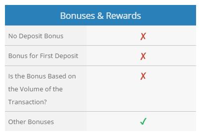 LCG-bonus