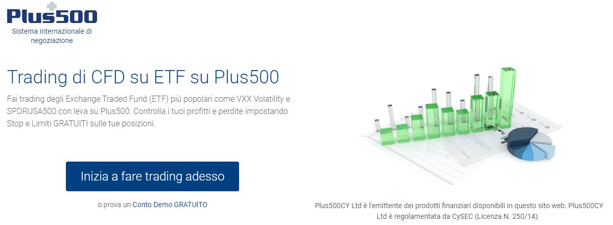 Plus500-ETF