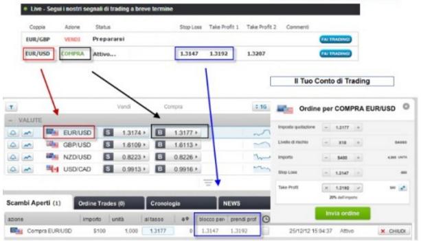 segnali-forex-trading-tempo-reale-esempio