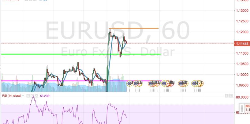 Cambio euro-dollaro: analisi e market movers settimana 14 – 18 Marzo 2016
