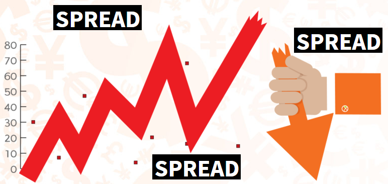 spread-forex