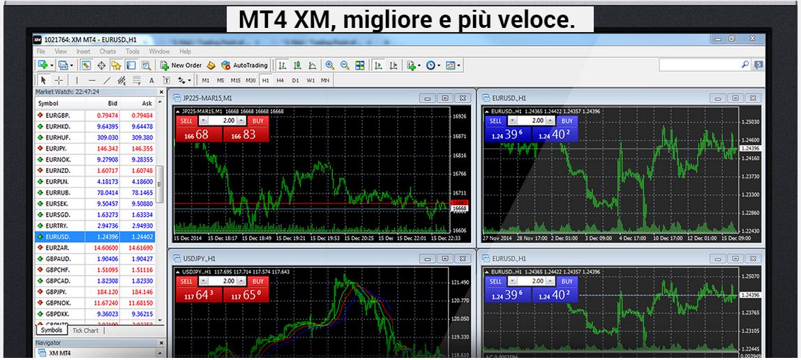 xm.com-piattaforma-mt4