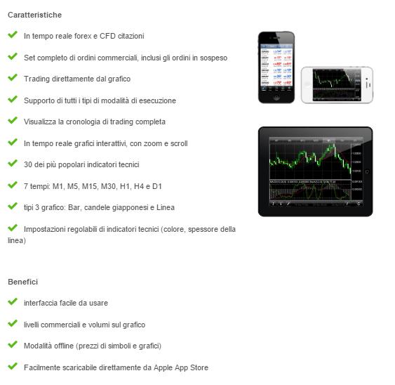 IC-Markets-piattaforma-mobile-caratteristiche