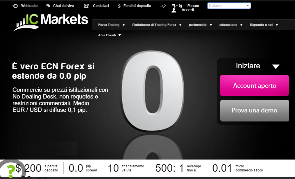 Ic markets forex broker
