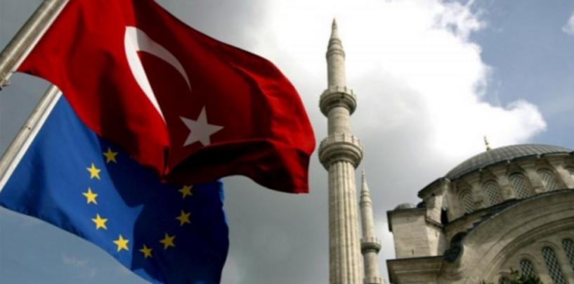 TENDENZE EUR-TRY – analisi di medio lungo periodo sul cross  Euro Lira Turca