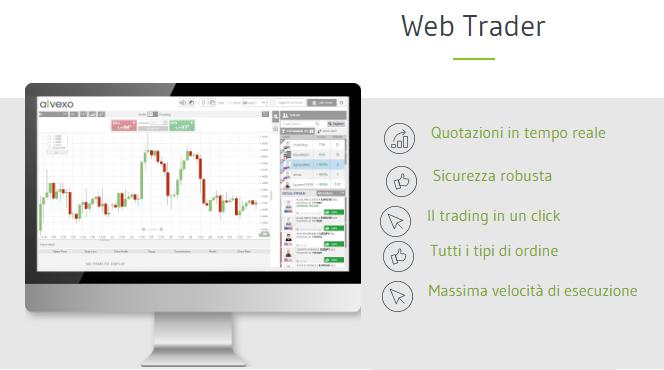 alvexo-piattaforma-di-trading-web-trade