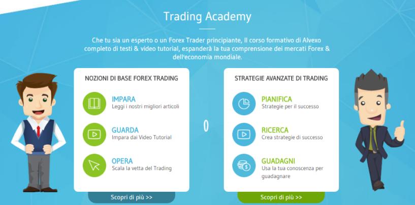 Alvexo: recensione ed opinioni piattaforma di trading Forex e CFD