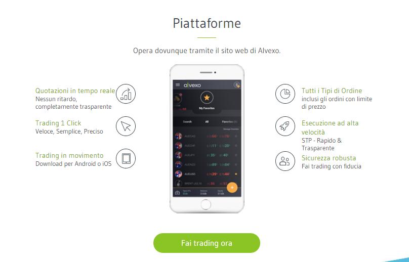alvexo-piattaforme-trading-mobile