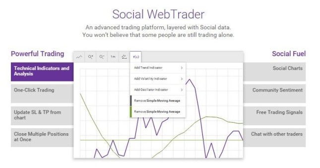 tradeo-piattaforma-social-trading