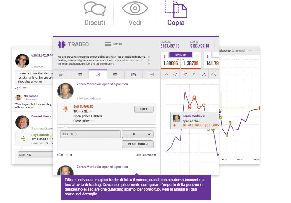 tradeo-trading-social