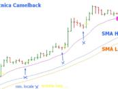 Camelback: strategia e tecnica di scalping. Come Funziona?