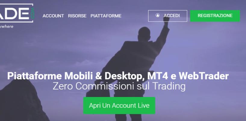 TRADE.com opinioni – trading online  CFD e Forex