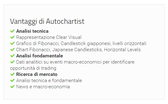 trade.com-assistenza clienti autochartist vantaggi