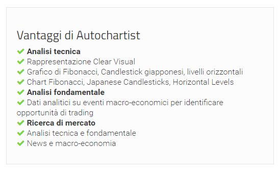 trade.com-assistenza clienti autochartist vantaggi