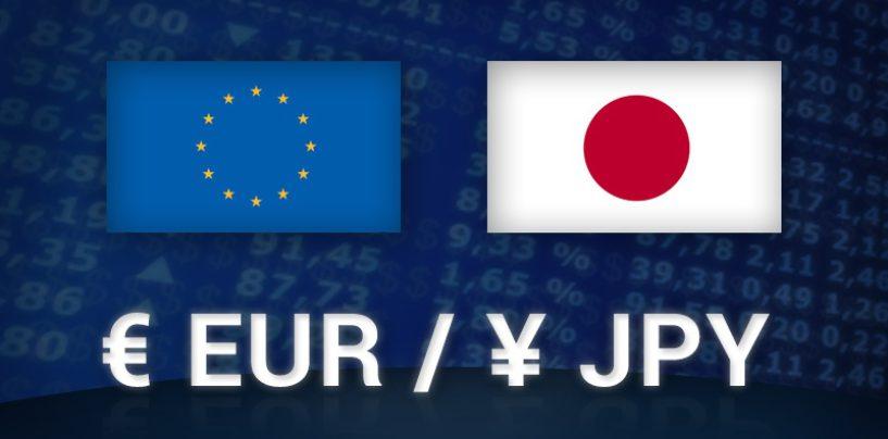 Come e perché investire sul cambio EUR/JPY