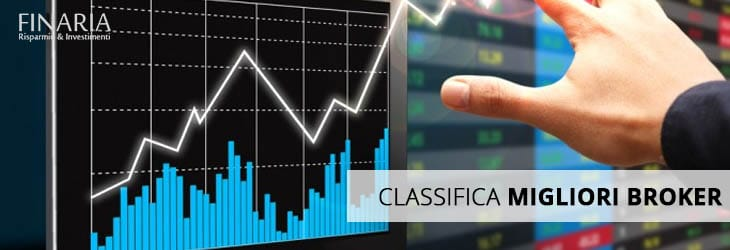 Miglior broker: i rischi di una scelta sbagliata