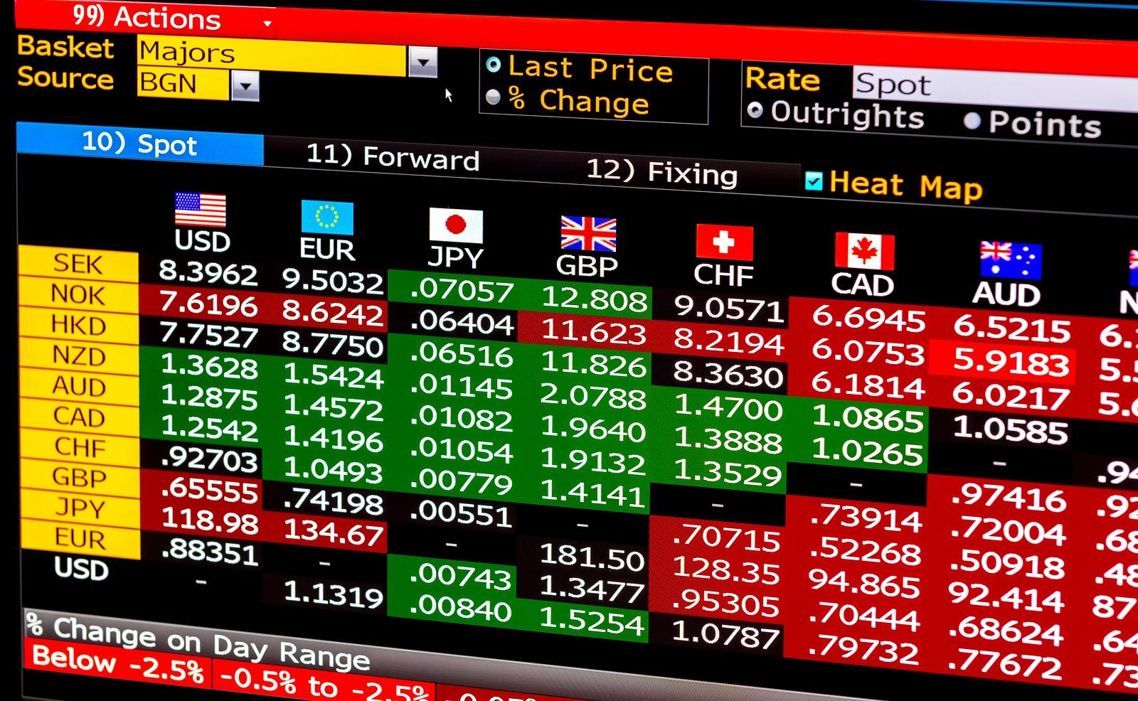 Forex trading, è la settimana del FOMC e del meeting BOJ!