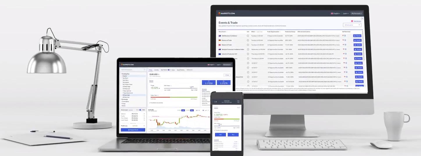 Markets.com piattaforme di trading