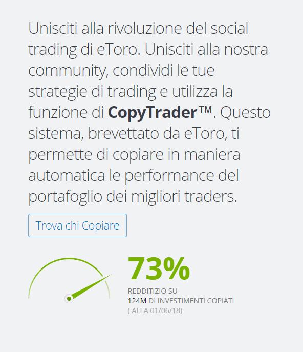 etoro copy trader