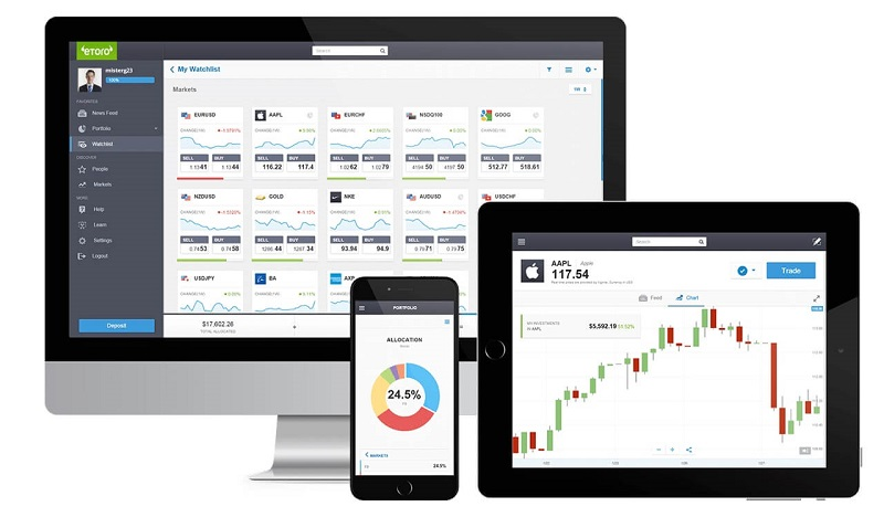 etoro-trading-platform-opinioni