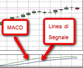 linea_di_segnale